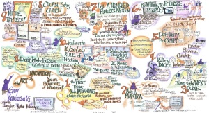 """""""Art of Innovation"""" -  Poster by Martha McGinnis representing a speech given by Guy Kawasaki"""