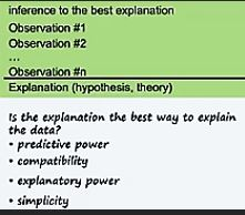 Math/Logic | A Just Recompense
